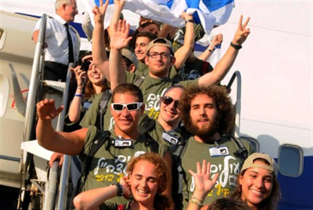 Nefesh B'Nefesh Immigrants