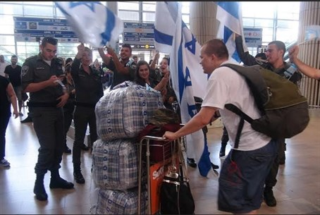 Aliyah to Israel from Ukraine