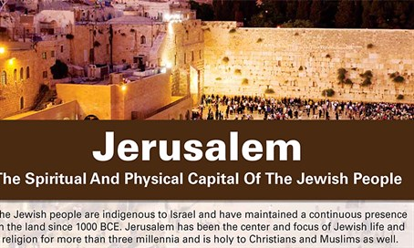 Disqualified Jerusalem exhibit