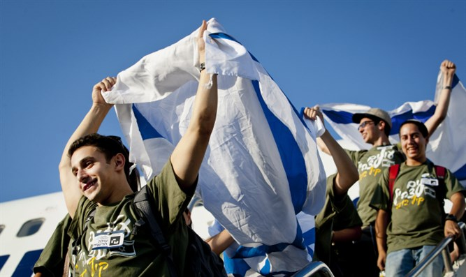 Can the world survive all Jews living in Israel?