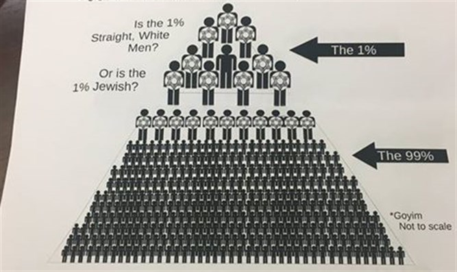 'Jewish Privilege' poster found on UIC campus