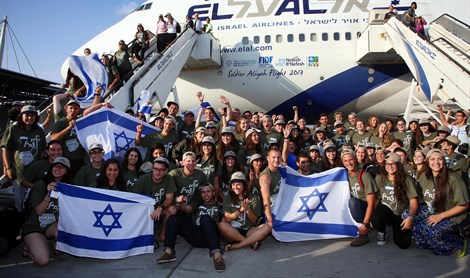 "Nefesh BNefesh's ""Soliders' Aliyah"" arrives"