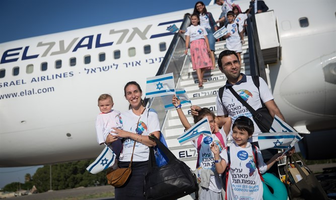 Making Aliyah to Israel