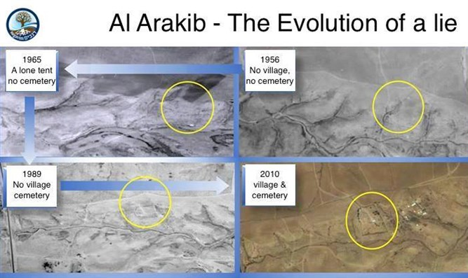 Al Arakib - The evolution of a lie
